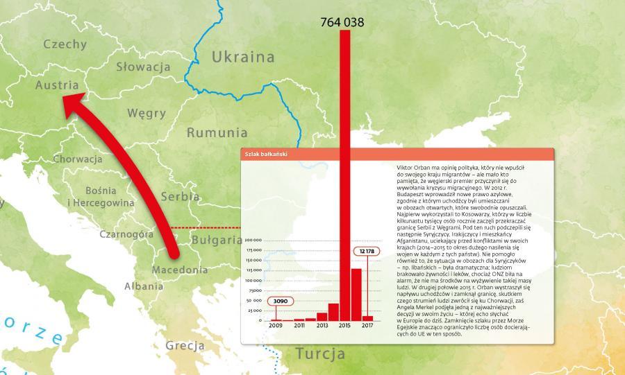 Austria - Szlak bałkański