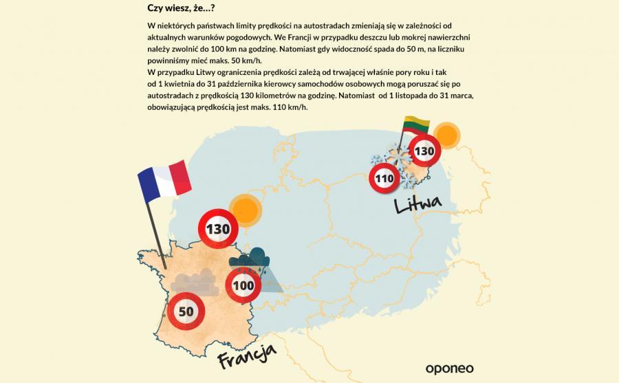 Niektóre państwa Europy stosują praktykę zmiennych limitów prędkości
