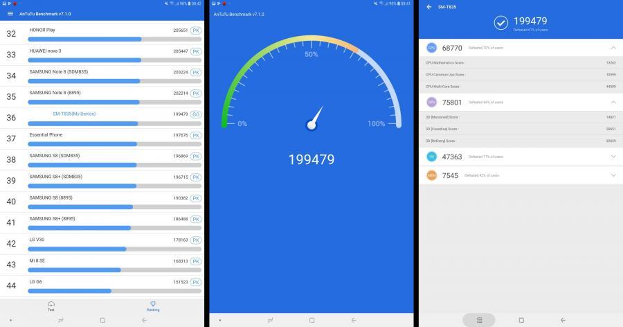 Samsung Galaxy Tab S4 - AnTuTu Benchmark