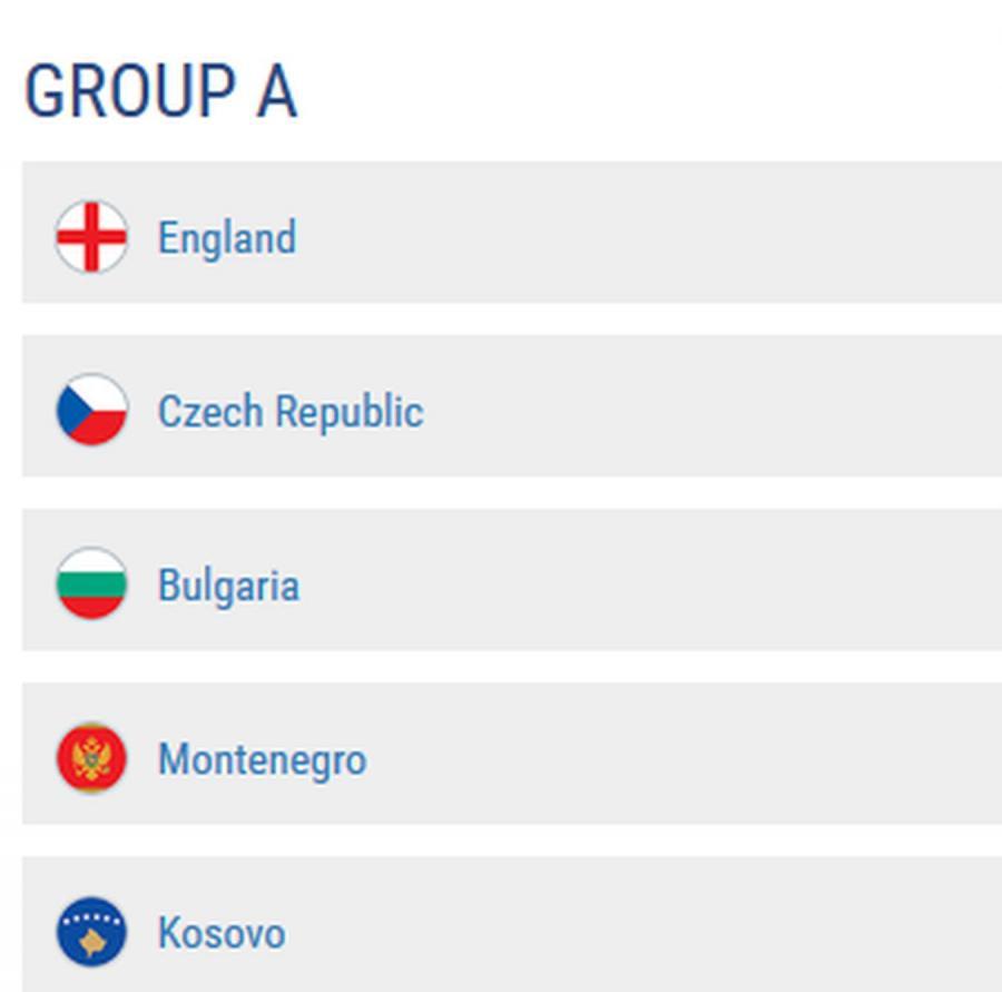Losowanie Euro 2020: Grupa A