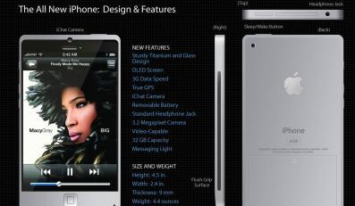 Zobacz, jak mógłby wyglądać iPhone 4G