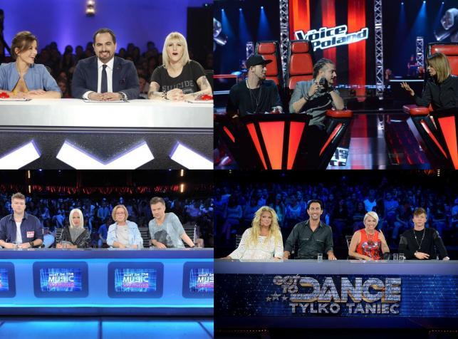 Ranking oglądalności polskich talent show