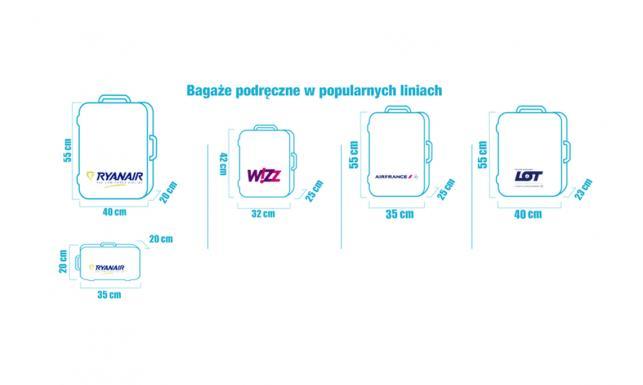 52768bf315557 Jak nie przepłacić za bagaż  PORADY - Wakacje w Świecie - najciekawsze  miejsca na wakacyjną podróż dziennik.pl