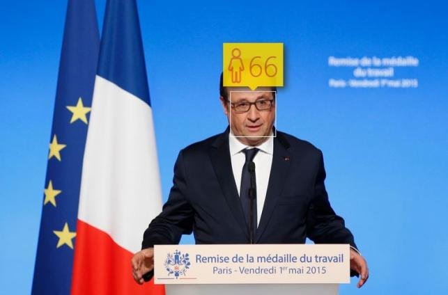 Francois Hollande i jego wiek według How-Old.net