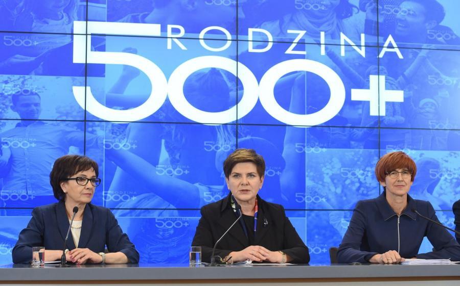 Elżbieta Witek, Beata Szydło i Elżbieta Rafalska